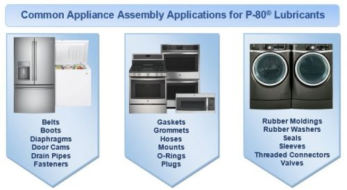 CommonApplianceAssmbly