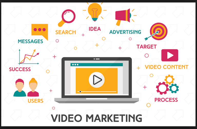 How Important is Video Marketing to Your Business? - International Products  Corporation